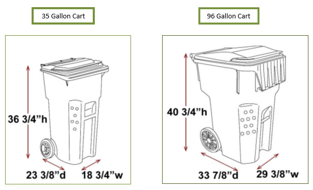 recycle cart size comparison